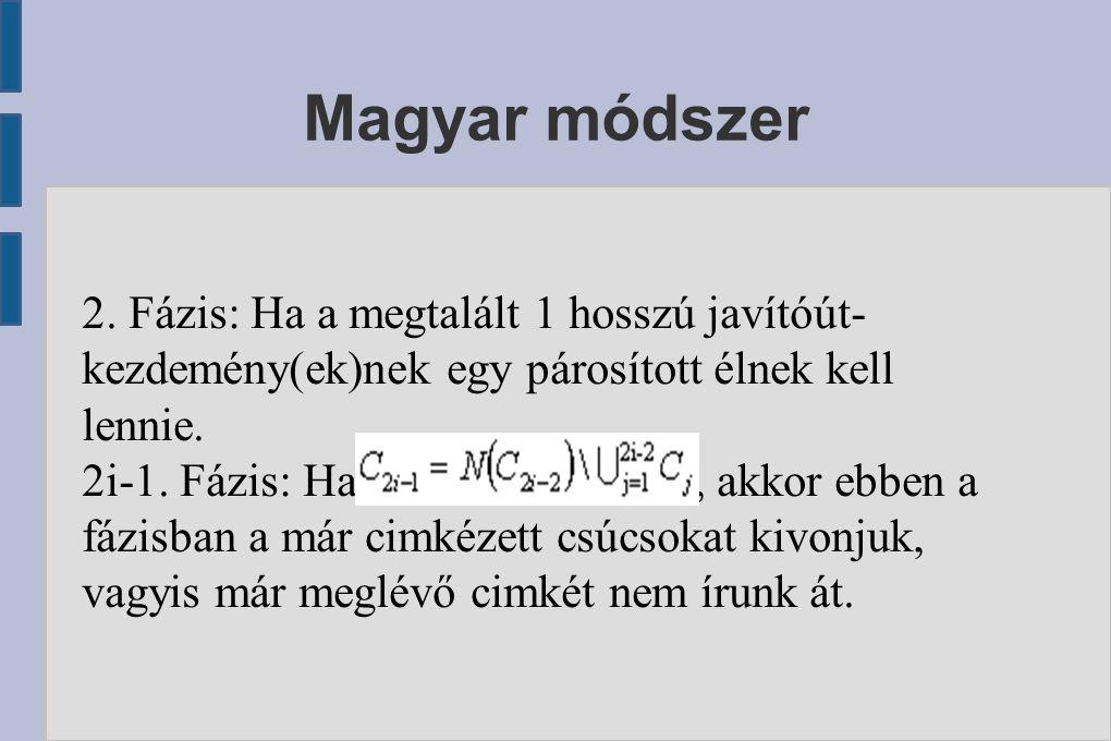 Magyar módszer 2. Fázis: Ha a megtalált 1 hosszú javítóút- kezdemény(ek)nek egy párosított élnek kell lennie. 2i-1. Fázis: Ha, akkor ebben a fázisban