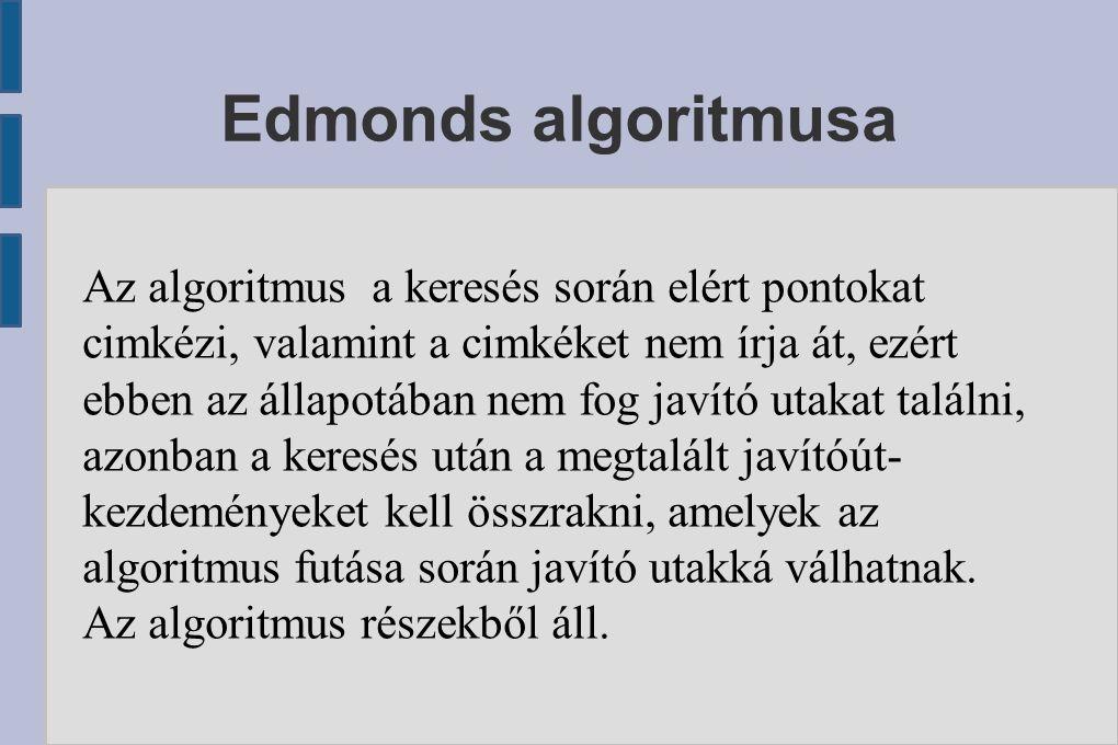 Edmonds algoritmusa Az algoritmus a keresés során elért pontokat cimkézi, valamint a cimkéket nem írja át, ezért ebben az állapotában nem fog javító u