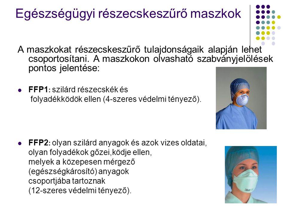 Egészségügyi részecskeszűrő maszkok A maszkokat részecskeszűrő tulajdonságaik alapján lehet csoportosítani. A maszkokon olvasható szabványjelölések po