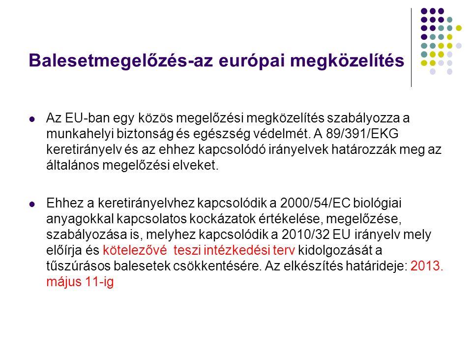 Balesetmegelőzés-az európai megközelítés Az EU-ban egy közös megelőzési megközelítés szabályozza a munkahelyi biztonság és egészség védelmét. A 89/391