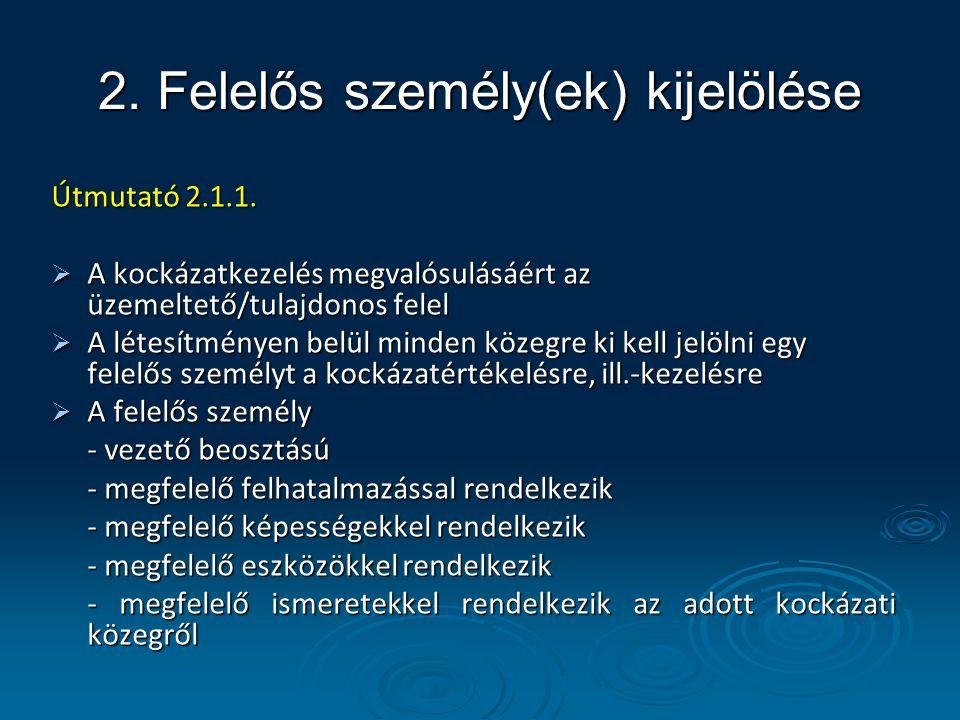 2. Felelős személy(ek) kijelölése Útmutató 2.1.1.