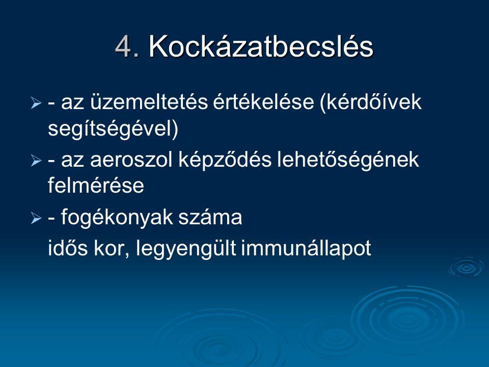  - az üzemeltetés értékelése (kérdőívek segítségével)   - az aeroszol képződés lehetőségének felmérése   - fogékonyak száma idős kor, legyengült immunállapot 4.