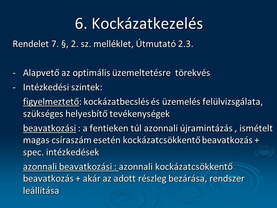 6. Kockázatkezelés Rendelet 7. §, 2. sz. melléklet, Útmutató 2.3. -Alapvető az optimális üzemeltetésre törekvés -Intézkedési szintek: figyelmeztető: k