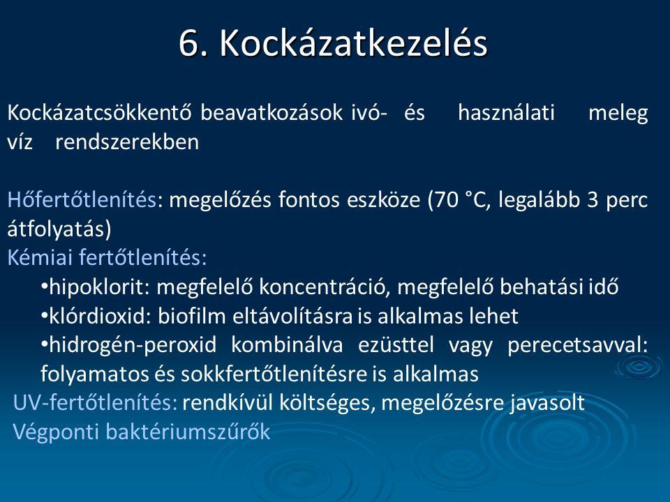 6. Kockázatkezelés Kockázatcsökkentő beavatkozások ivó- és használati meleg víz rendszerekben Hőfertőtlenítés: megelőzés fontos eszköze (70 °C, legalá