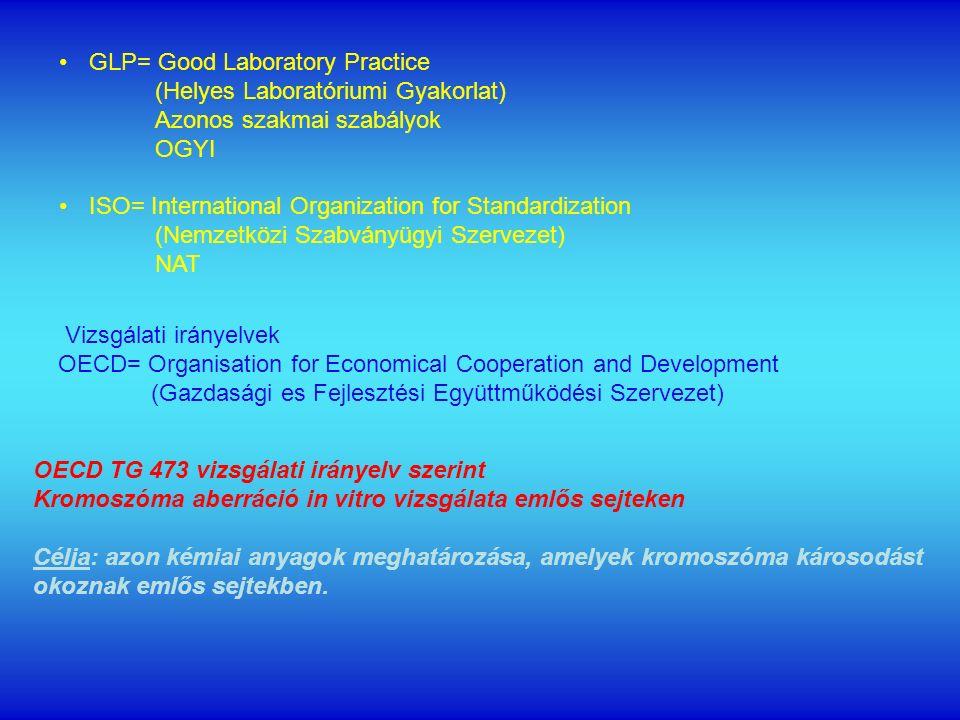 GLP= Good Laboratory Practice (Helyes Laboratóriumi Gyakorlat) Azonos szakmai szabályok OGYI ISO= International Organization for Standardization (Nemzetközi Szabványügyi Szervezet) NAT Vizsgálati irányelvek OECD= Organisation for Economical Cooperation and Development (Gazdasági es Fejlesztési Együttműködési Szervezet) OECD TG 473 vizsgálati irányelv szerint Kromoszóma aberráció in vitro vizsgálata emlős sejteken Célja: azon kémiai anyagok meghatározása, amelyek kromoszóma károsodást okoznak emlős sejtekben.