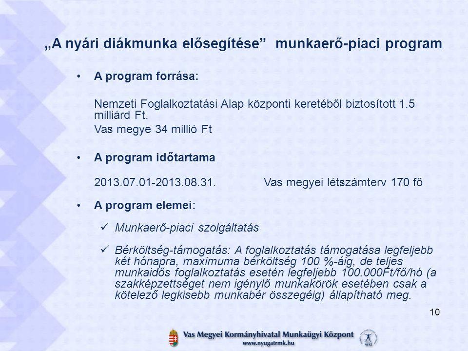 """""""A nyári diákmunka elősegítése"""" munkaerő-piaci program A program forrása: Nemzeti Foglalkoztatási Alap központi keretéből biztosított 1.5 milliárd Ft."""
