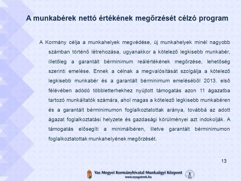 A munkabérek nettó értékének megőrzését célzó program A Kormány célja a munkahelyek megvédése, új munkahelyek minél nagyobb számban történő létrehozás