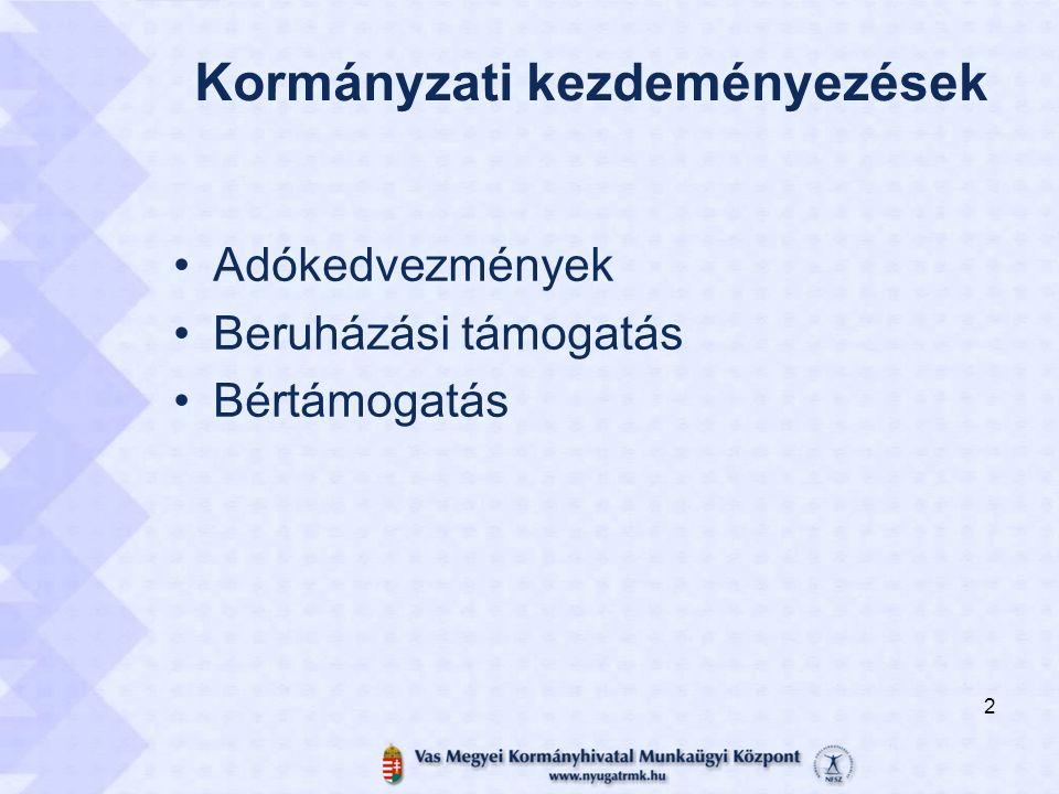Kormányzati kezdeményezések Adókedvezmények Beruházási támogatás Bértámogatás 2
