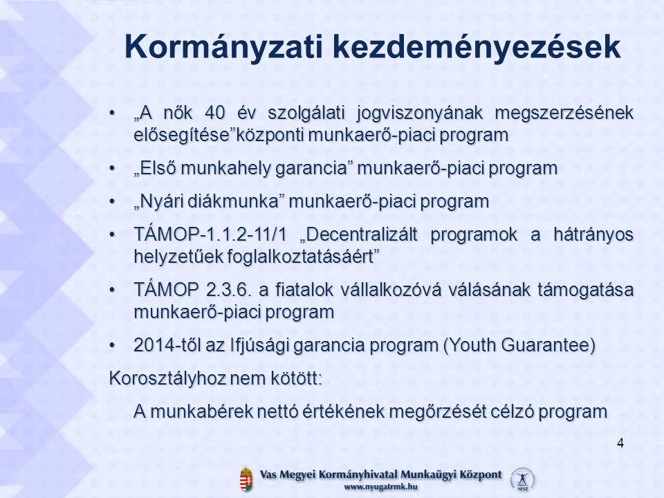 """Kormányzati kezdeményezések """"A nők 40 év szolgálati jogviszonyának megszerzésének elősegítése""""központi munkaerő-piaci program""""A nők 40 év szolgálati j"""