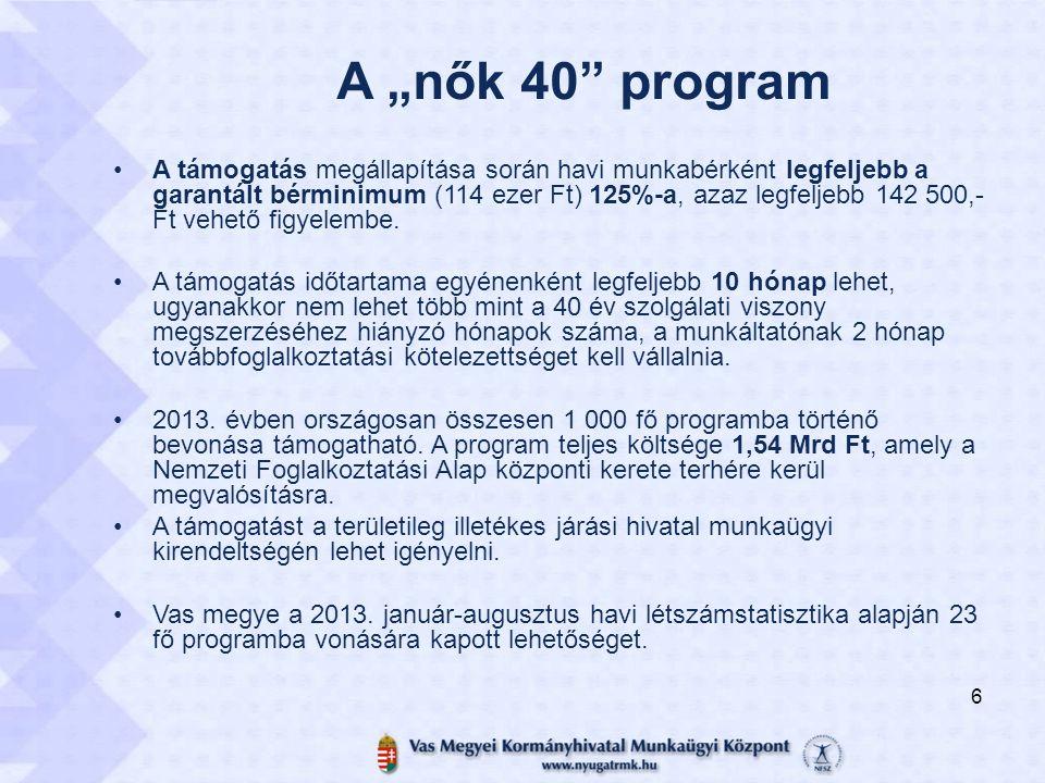 """A """"nők 40"""" program A támogatás megállapítása során havi munkabérként legfeljebb a garantált bérminimum (114 ezer Ft) 125%-a, azaz legfeljebb 142 500,-"""