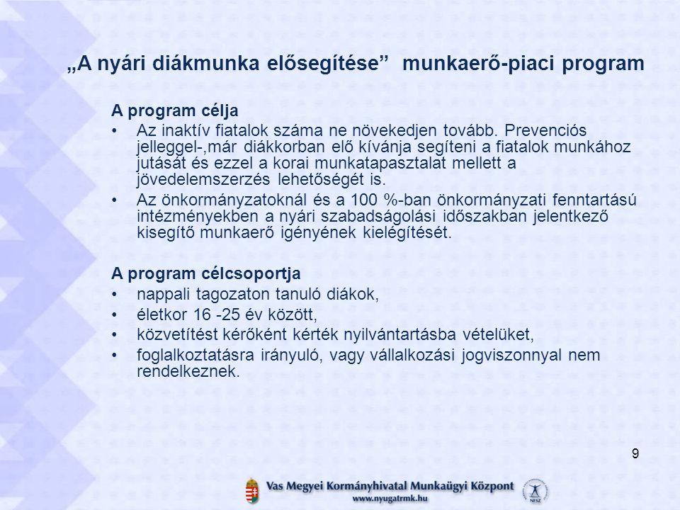 """""""A nyári diákmunka elősegítése"""" munkaerő-piaci program A program célja Az inaktív fiatalok száma ne növekedjen tovább. Prevenciós jelleggel-,már diákk"""