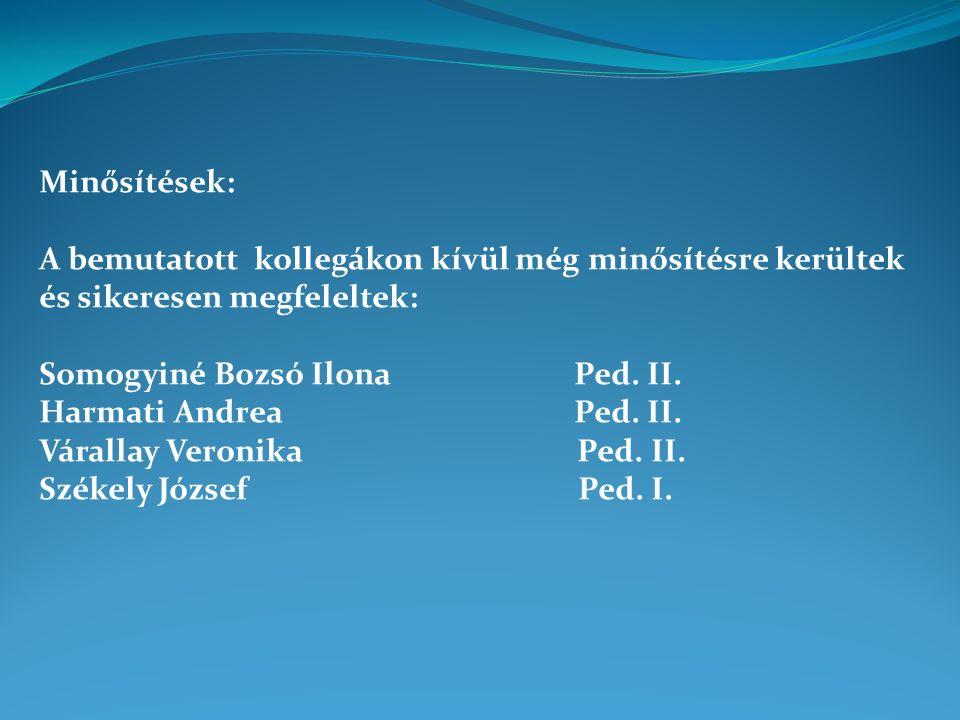Minősítések: A bemutatott kollegákon kívül még minősítésre kerültek és sikeresen megfeleltek: Somogyiné Bozsó Ilona Ped.