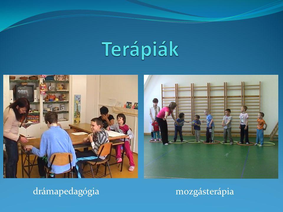 drámapedagógia mozgásterápia