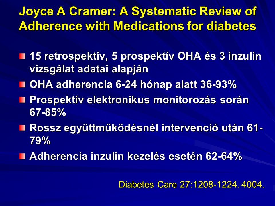 Joyce A Cramer: A Systematic Review of Adherence with Medications for diabetes 15 retrospektív, 5 prospektív OHA és 3 inzulin vizsgálat adatai alapján