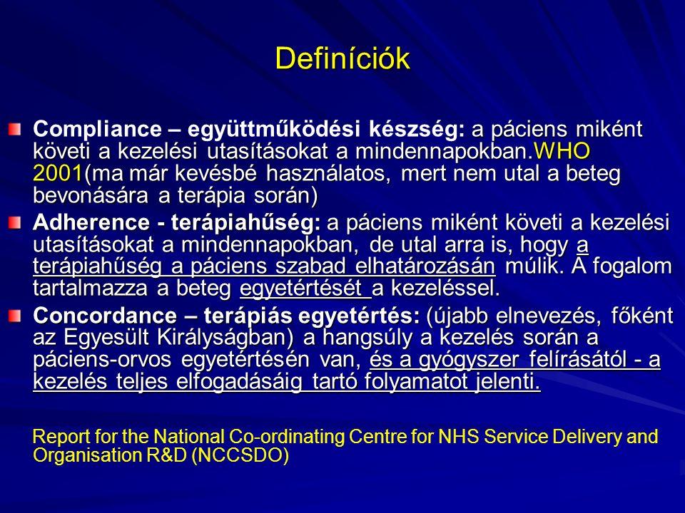 Definíciók a páciens miként követi a kezelési utasításokat a mindennapokban.WHO 2001(ma már kevésbé használatos, mert nem utal a beteg bevonására a te