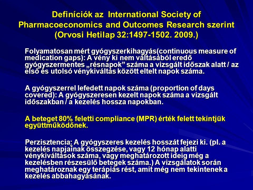 Definíciók az International Society of Pharmacoeconomics and Outcomes Research szerint (Orvosi Hetilap 32:1497-1502. 2009.) Folyamatosan mért gyógysze