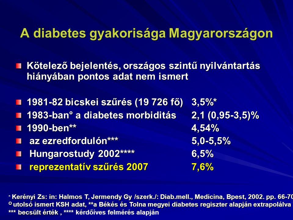 A diabetes gyakorisága Magyarországon Kötelező bejelentés, országos szintű nyilvántartás hiányában pontos adat nem ismert 1981-82 bicskei szűrés (19 7