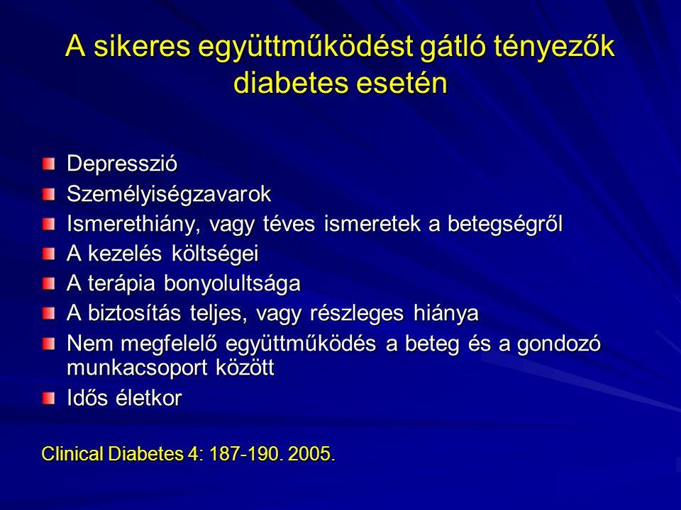 A sikeres együttműködést gátló tényezők diabetes esetén DepresszióSzemélyiségzavarok Ismerethiány, vagy téves ismeretek a betegségről A kezelés költsé
