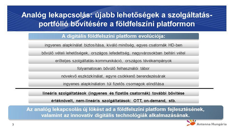 Analóg lekapcsolás: újabb lehetőségek a szolgáltatás- portfólió bővítésére a földfelszíni platformon 3 erőteljes szolgáltatás-kommunikáció, országos tévékampányok bővülő vételi lehetőségek, országos lefedettség, nagyvárosokban beltéri vétel folyamatosan bővülő felhasználói tábor Az analóg lekapcsolás új lökést ad a földfelszíni platform fejlesztésének, valamint az innovatív digitális technológiák alkalmazásának.