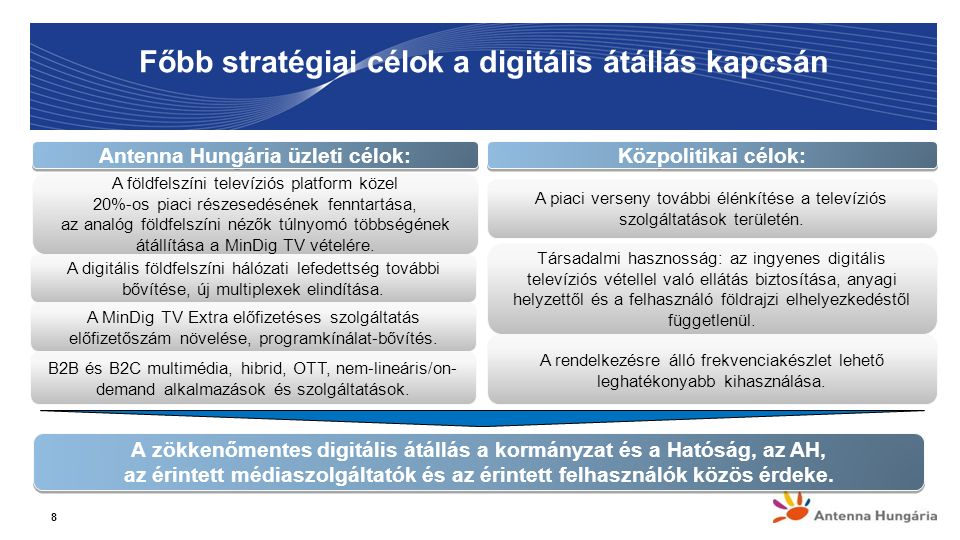 Főbb stratégiai célok a digitális átállás kapcsán 8 A digitális földfelszíni hálózati lefedettség további bővítése, új multiplexek elindítása. A földf