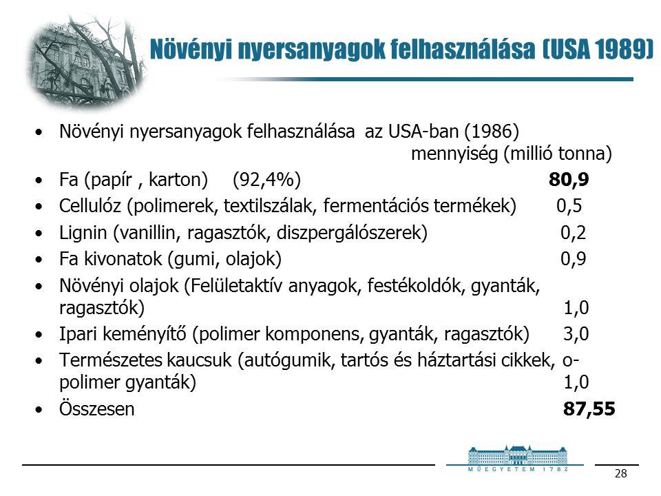 28 Növényi nyersanyagok felhasználása (USA 1989) Növényi nyersanyagok felhasználásaaz USA-ban (1986) mennyiség (millió tonna) Fa (papír, karton)(92,4%) 80,9 Cellulóz (polimerek, textilszálak, fermentációs termékek) 0,5 Lignin (vanillin, ragasztók, diszpergálószerek) 0,2 Fa kivonatok (gumi, olajok) 0,9 Növényi olajok (Felületaktív anyagok, festékoldók, gyanták, ragasztók)1,0 Ipari keményítő (polimer komponens, gyanták, ragasztók) 3,0 Természetes kaucsuk (autógumik, tartós és háztartási cikkek, o- polimer gyanták)1,0 Összesen87,55