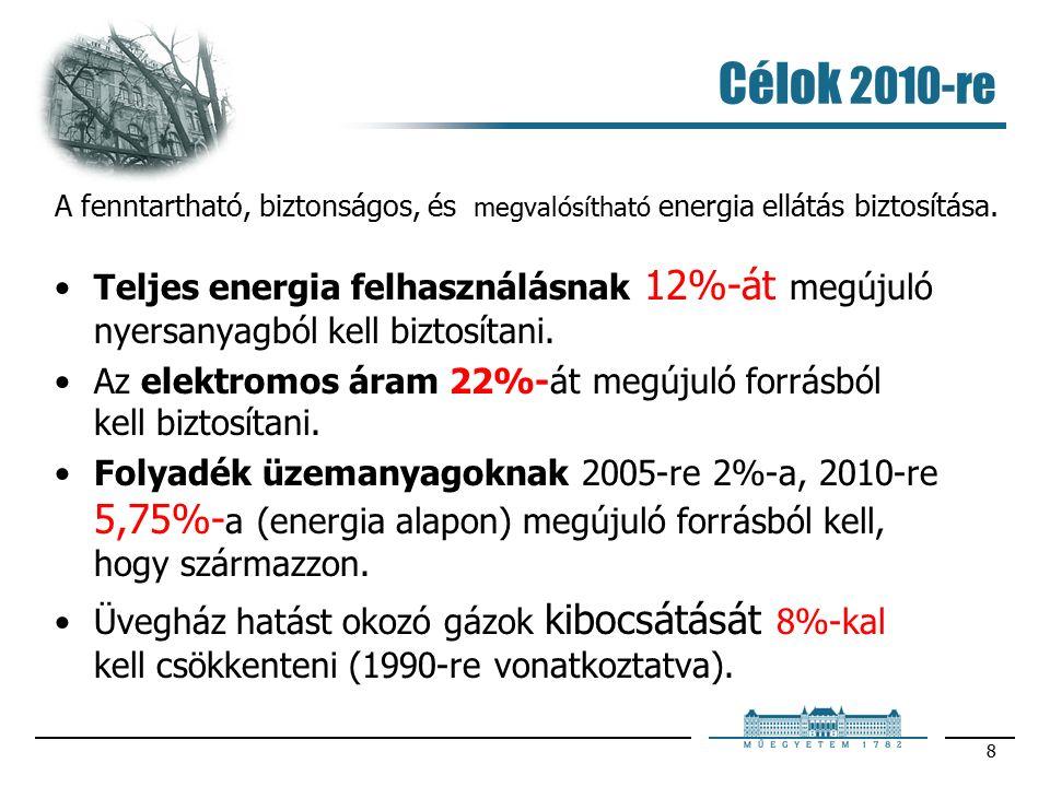 8 Célok 2010-re Teljes energia felhasználásnak 12%-át megújuló nyersanyagból kell biztosítani.