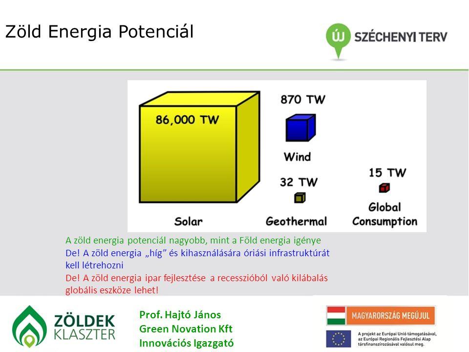 Zöld Energia Potenciál A zöld energia potenciál nagyobb, mint a Föld energia igénye De.