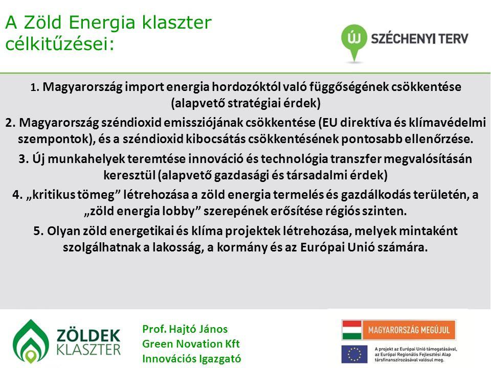 A Zöld Energia klaszter célkitűzései: 1.