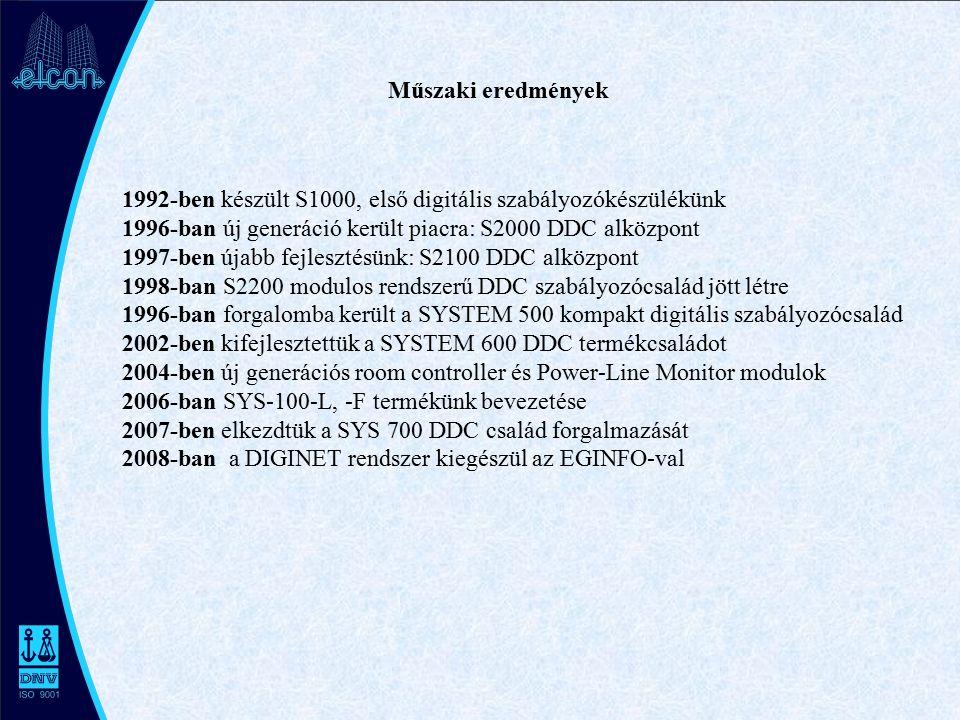 Műszaki eredmények 1992-ben készült S1000, első digitális szabályozókészülékünk 1996-ban új generáció került piacra: S2000 DDC alközpont 1997-ben újabb fejlesztésünk: S2100 DDC alközpont 1998-ban S2200 modulos rendszerű DDC szabályozócsalád jött létre 1996-ban forgalomba került a SYSTEM 500 kompakt digitális szabályozócsalád 2002-ben kifejlesztettük a SYSTEM 600 DDC termékcsaládot 2004-ben új generációs room controller és Power-Line Monitor modulok 2006-ban SYS-100-L, -F termékünk bevezetése 2007-ben elkezdtük a SYS 700 DDC család forgalmazását 2008-ban a DIGINET rendszer kiegészül az EGINFO-val