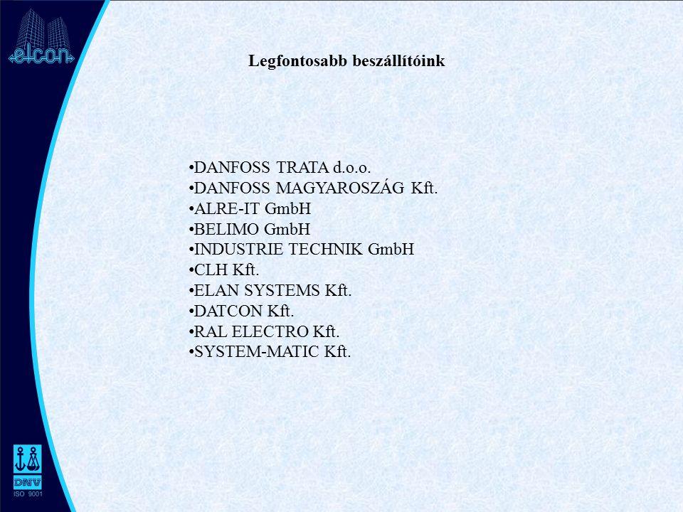 Legfontosabb beszállítóink DANFOSS TRATA d.o.o. DANFOSS MAGYAROSZÁG Kft.