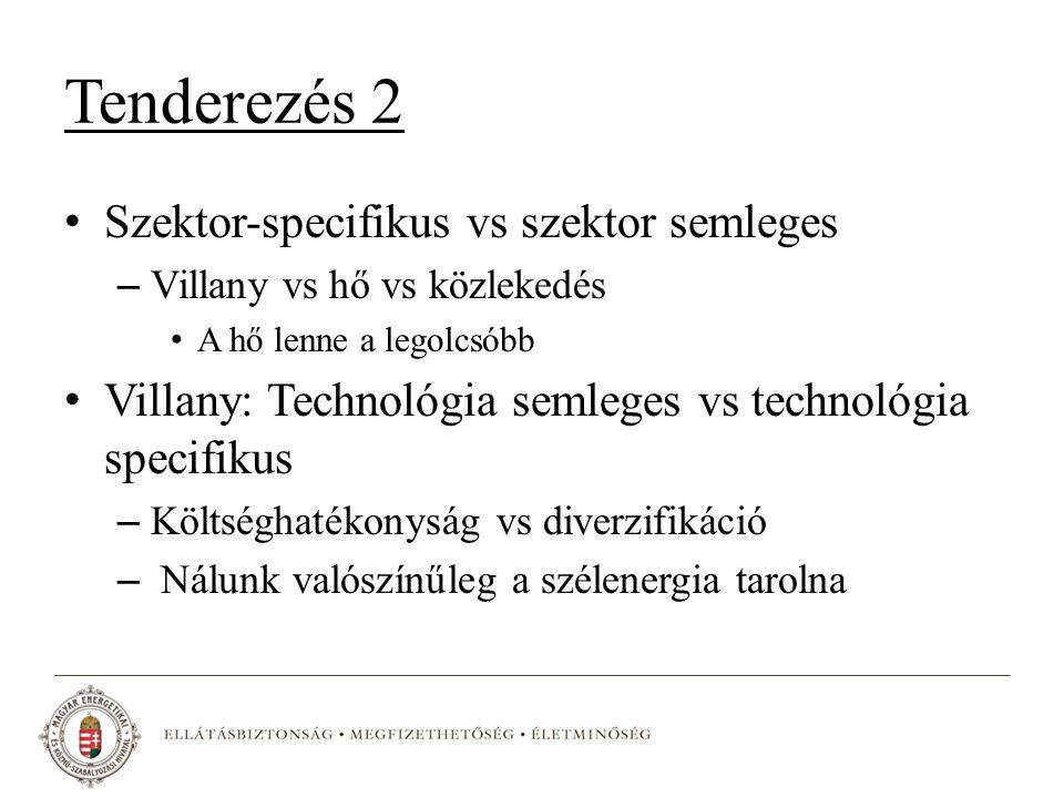 Tenderezés 2 Szektor-specifikus vs szektor semleges – Villany vs hő vs közlekedés A hő lenne a legolcsóbb Villany: Technológia semleges vs technológia specifikus – Költséghatékonyság vs diverzifikáció – Nálunk valószínűleg a szélenergia tarolna