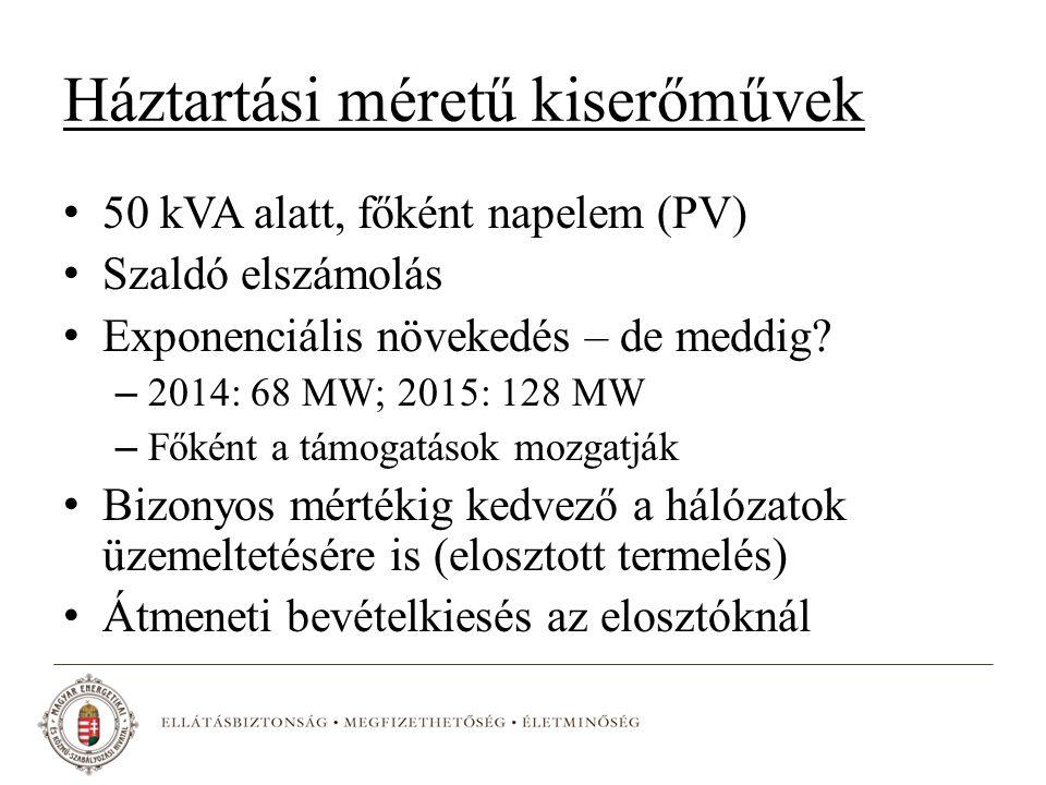 Háztartási méretű kiserőművek 50 kVA alatt, főként napelem (PV) Szaldó elszámolás Exponenciális növekedés – de meddig.