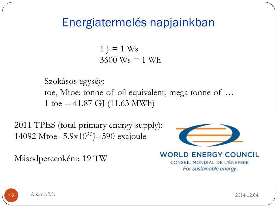 Energiatermelés napjainkban 2014.12.04.