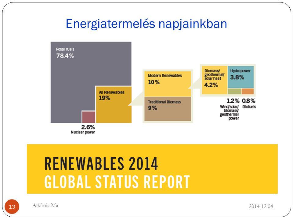 Energiatermelés napjainkban 2014.12.04. 13 Alkímia Ma
