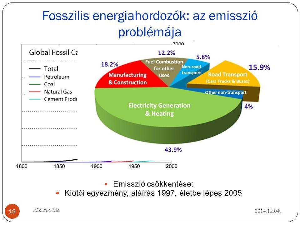 Fosszilis energiahordozók: az emisszió problémája 2014.12.04.