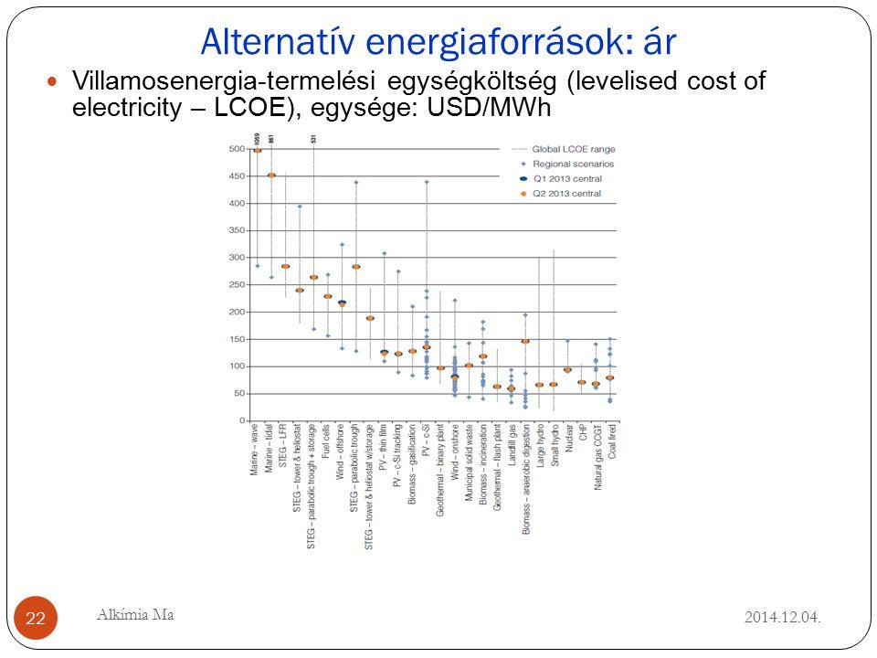 Alternatív energiaforrások: ár 2014.12.04.