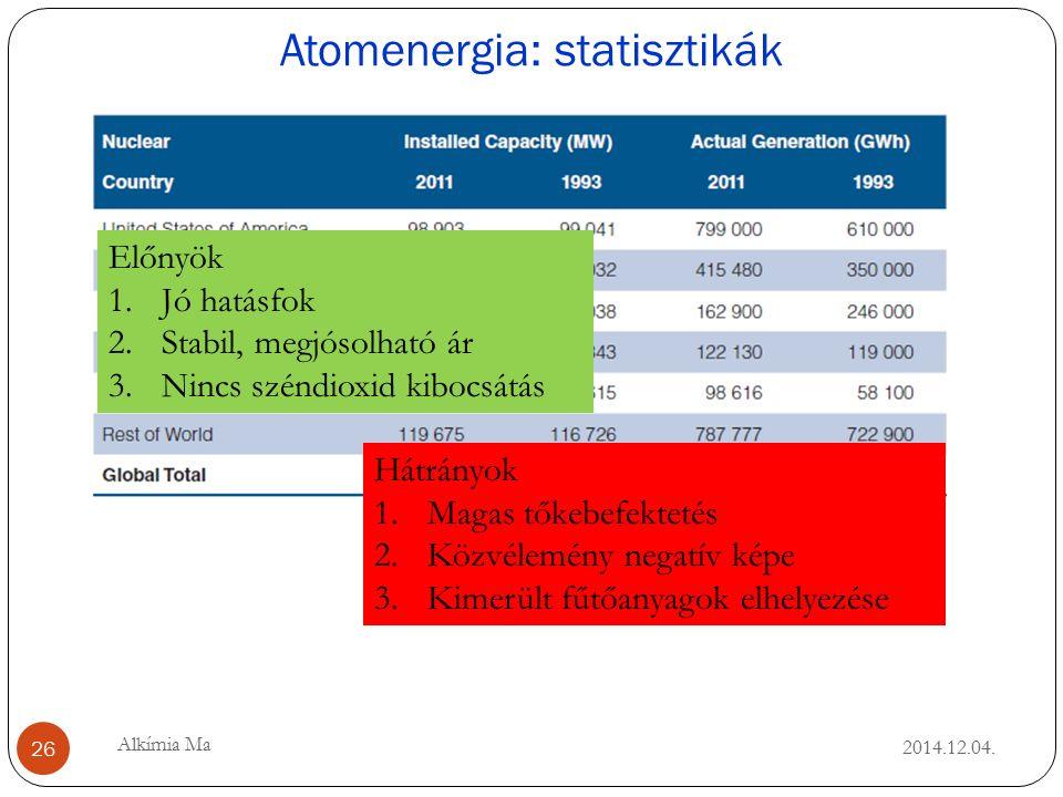 Atomenergia: statisztikák 2014.12.04.