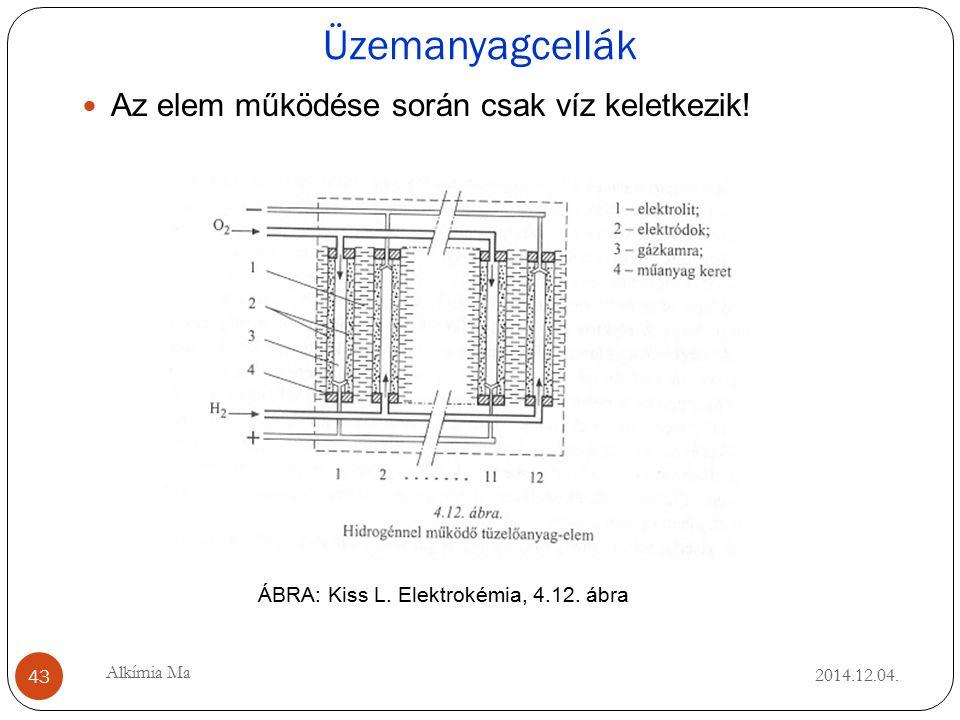 Üzemanyagcellák 2014.12.04. 43 Alkímia Ma Az elem működése során csak víz keletkezik.
