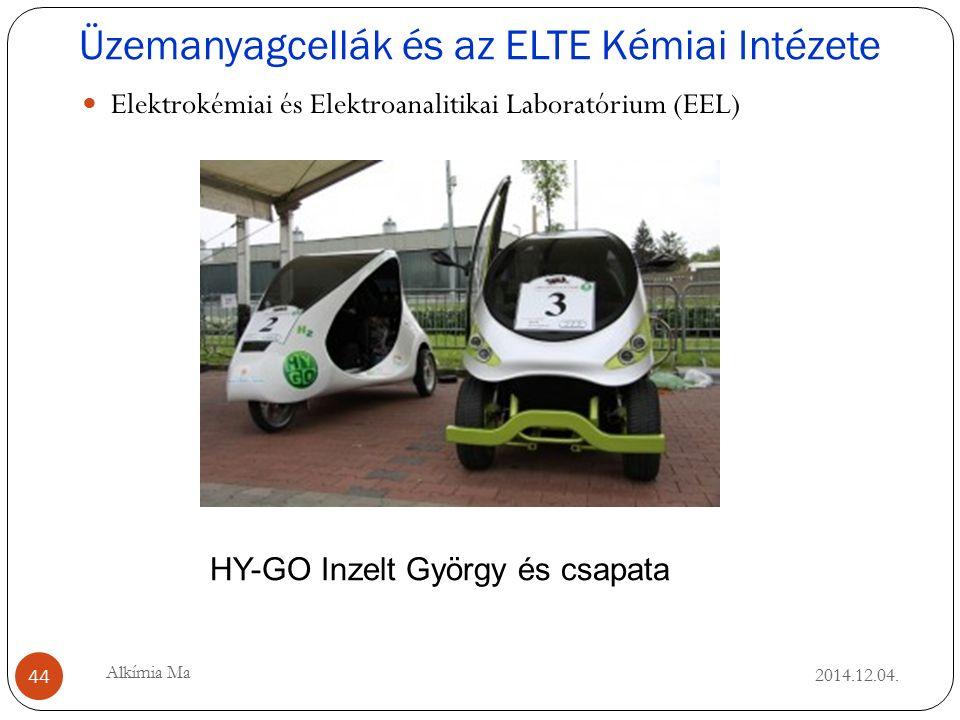 Üzemanyagcellák és az ELTE Kémiai Intézete 2014.12.04.
