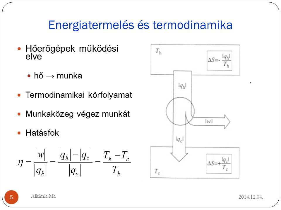 Energiatermelés és termodinamika 2014.12.04.
