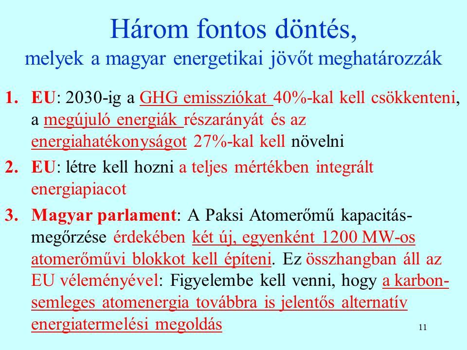 Három fontos döntés, melyek a magyar energetikai jövőt meghatározzák 1.EU: 2030-ig a GHG emissziókat 40%-kal kell csökkenteni, a megújuló energiák részarányát és az energiahatékonyságot 27%-kal kell növelni 2.EU: létre kell hozni a teljes mértékben integrált energiapiacot 3.Magyar parlament: A Paksi Atomerőmű kapacitás- megőrzése érdekében két új, egyenként 1200 MW-os atomerőművi blokkot kell építeni.