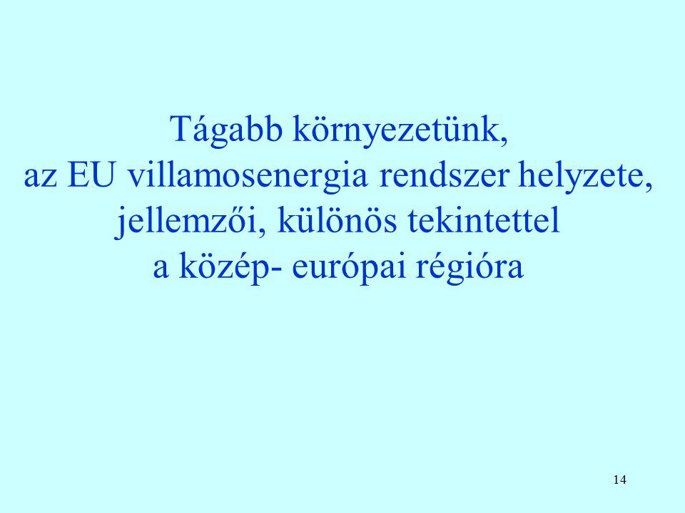 14 Tágabb környezetünk, az EU villamosenergia rendszer helyzete, jellemzői, különös tekintettel a közép- európai régióra