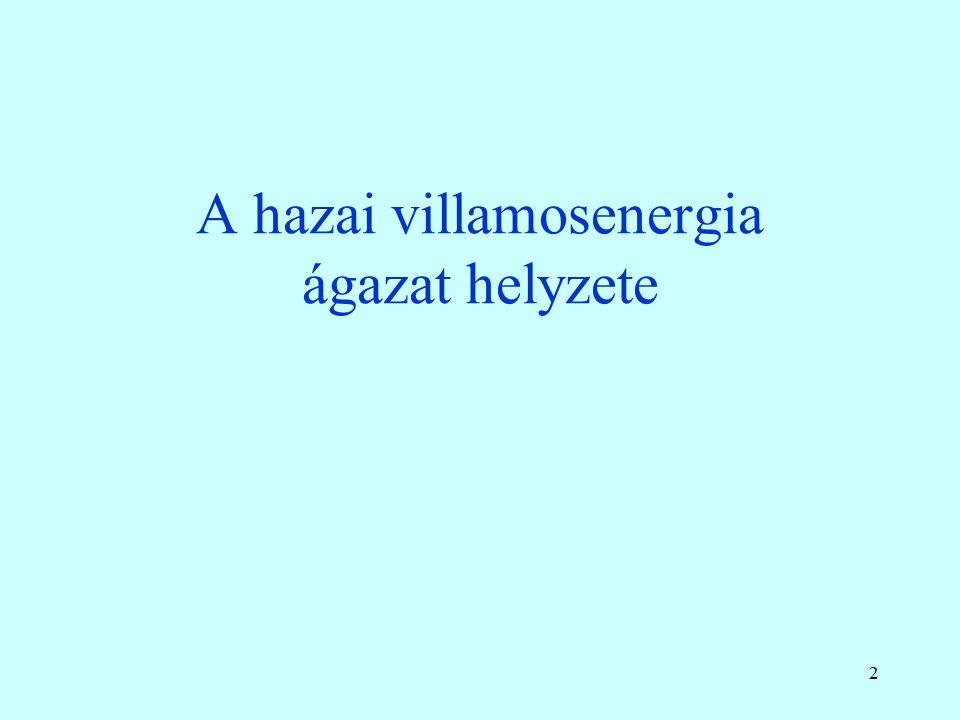 Magyarország energiaellátása, 1972-2012, Mtoe 3 Szén Olaj Földgáz Atom Bio, szemét, geo, szél, nap