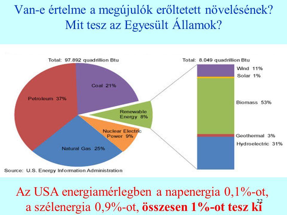 22 Van-e értelme a megújulók erőltetett növelésének.