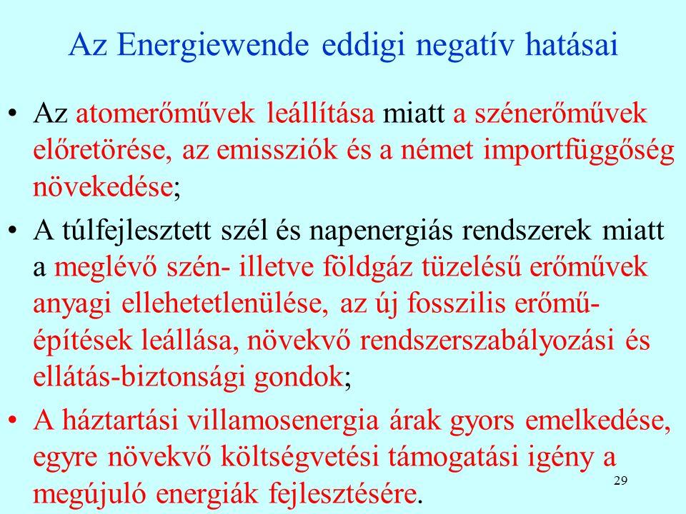 Az Energiewende eddigi negatív hatásai Az atomerőművek leállítása miatt a szénerőművek előretörése, az emissziók és a német importfüggőség növekedése; A túlfejlesztett szél és napenergiás rendszerek miatt a meglévő szén- illetve földgáz tüzelésű erőművek anyagi ellehetetlenülése, az új fosszilis erőmű- építések leállása, növekvő rendszerszabályozási és ellátás-biztonsági gondok; A háztartási villamosenergia árak gyors emelkedése, egyre növekvő költségvetési támogatási igény a megújuló energiák fejlesztésére.