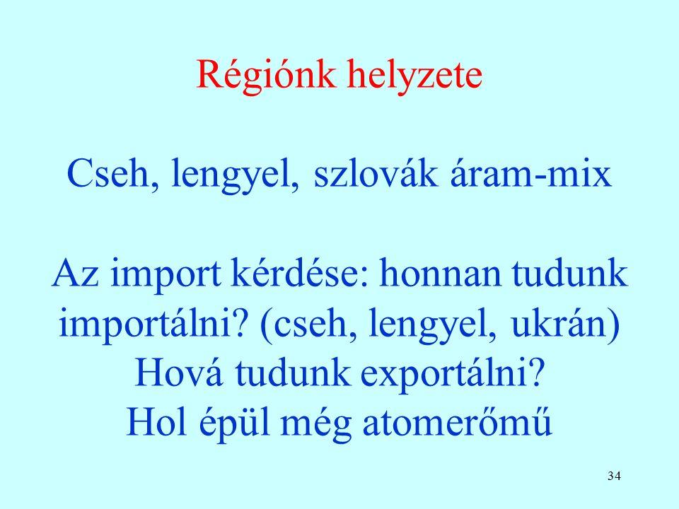 Régiónk helyzete Cseh, lengyel, szlovák áram-mix Az import kérdése: honnan tudunk importálni.
