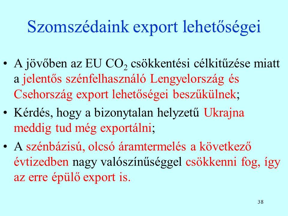 Szomszédaink export lehetőségei A jövőben az EU CO 2 csökkentési célkitűzése miatt a jelentős szénfelhasználó Lengyelország és Csehország export lehetőségei beszűkülnek; Kérdés, hogy a bizonytalan helyzetű Ukrajna meddig tud még exportálni; A szénbázisú, olcsó áramtermelés a következő évtizedben nagy valószínűséggel csökkenni fog, így az erre épülő export is.