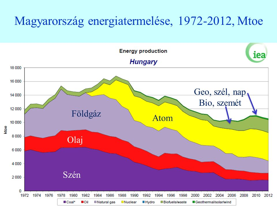 Mi az Energiewende.