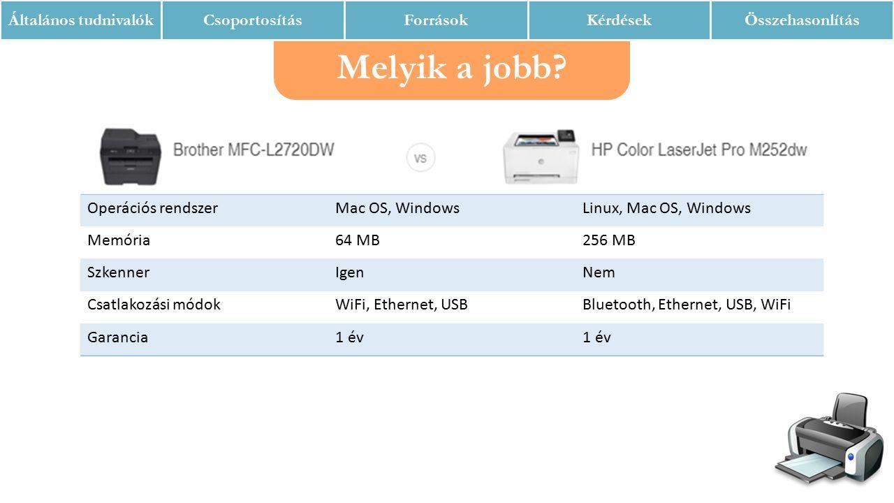 Melyik a jobb? Általános tudnivalókCsoportosításForrásokKérdésekÖsszehasonlítás Operációs rendszerMac OS, WindowsLinux, Mac OS, Windows Memória64 MB25