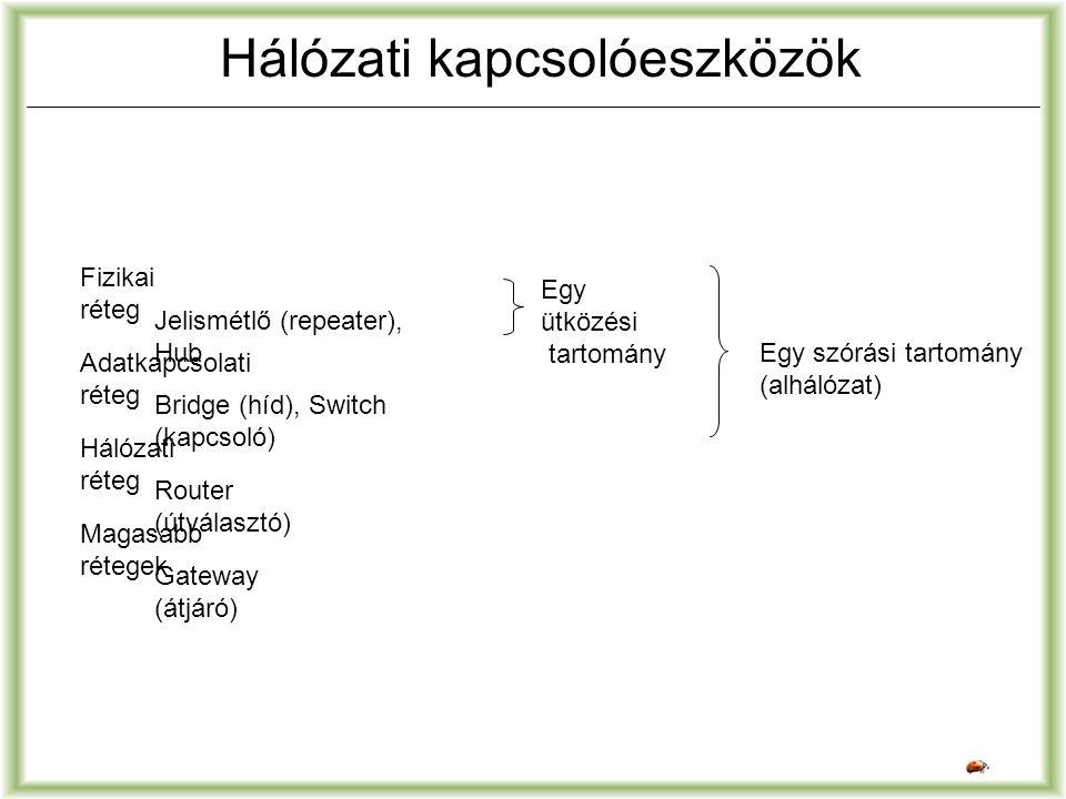 Hálózati kapcsolóeszközök Jelismétlő (repeater), Hub Bridge (híd), Switch (kapcsoló) Fizikai réteg Adatkapcsolati réteg Hálózati réteg Magasabb rétege